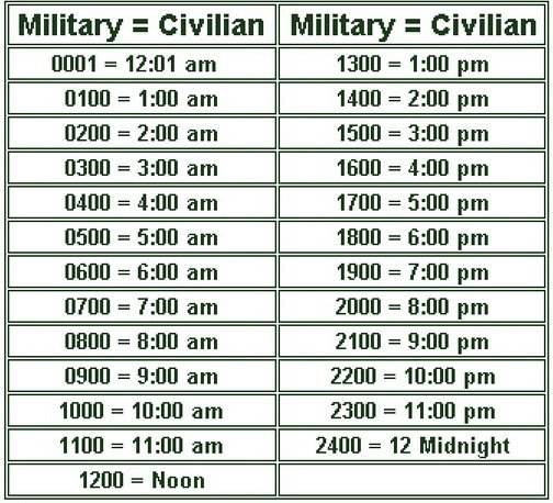 Military Time Chart  The  Hour Clock